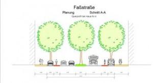 Querschnitt neue Faßstraße; Stadt Dortmund